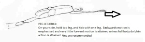 Peg leg drill