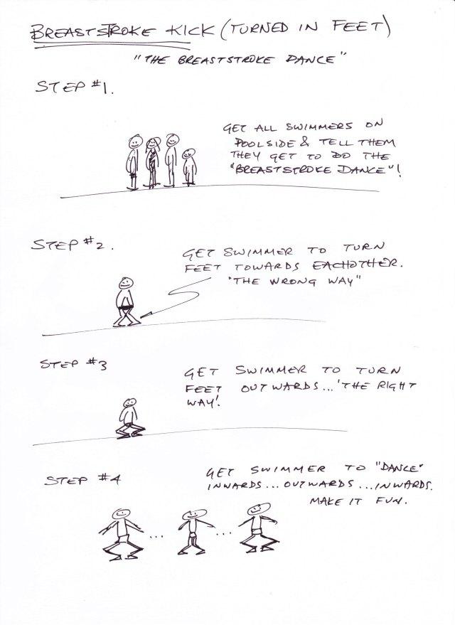 Breaststroke kick dance page 1